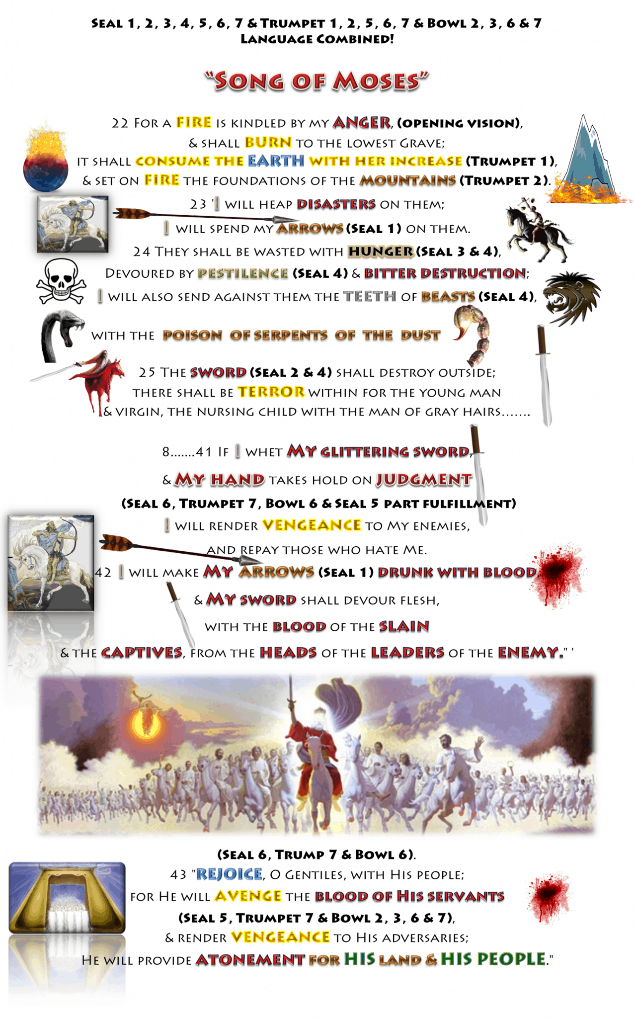 All 7 Seals in Matthew 24 & The Song of Moses Sung at Deuteronomy 32