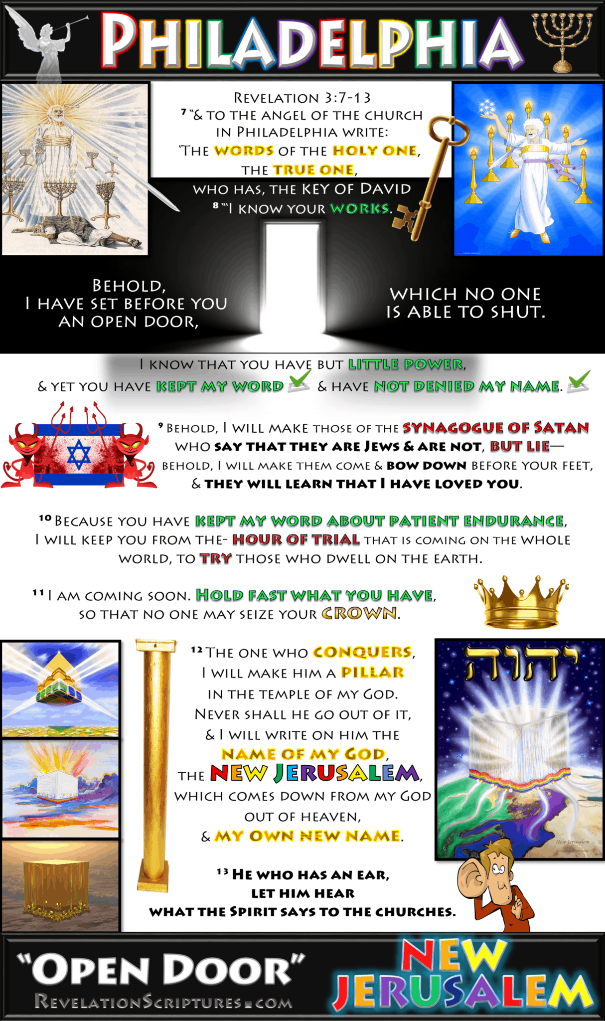Philadelphia,Revelation,Book of Revelation,7 Churches,7 Lampstands,Key of David,open Door,synagogue of Satan,crown,patience endurance,conquer,overcome,victorious,New Jerusalem,Pillar,New Name,study guide,cross reference