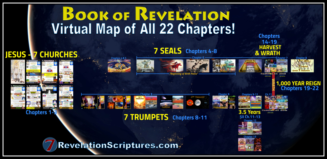 Book of Revelation,all 22 chapters,visual,big picture,virtual map,all 22 chapters,4 Horsemen, four Horsemen, apocalypse, beginning-of-birth-pains, Beginning of Sorrows, Matthew 24, book-of-revelation, death, famine, first-seal, four-horsemen-of-the-apocalypse, fourth-seal, green, hades, death, horse, hunger, kill-14, pale-green, pestilence, plague, Red Horse, second-seal, third-seal, white Horse, Bow, Crown, Conquering, wild-beasts, sword, Take Peace awar, War, Third Seal, Famine, Hunger, Balances, Scales, Ezekiel 14, Deuteronomy 32, Revelation 6, Jeremiah 14, Jeremiah 15, Jeremiah 16, Leviticus 26, Ezekiel 14,Jesus,Sickle,Harvest,Grape,Winepress,Blood,angels,reap,Wrath,Sixth Seal,Seventh Trumpet,Seven Vials of Wrath,Seven Bowls of Wrath,Seven Vials,Seven Bowls,Wrath,Lord's Day,Day of the Lord,Book of Revelation,Revelation of Jesus Christ,Last Days,End Times,Population Reduction,Blood,Horses bridle,1600 stadia,Winepress,Jesus,Yahshua,Christ,King of Kings,Lord of Lord's,White Horse,Armies of Heaven,Army of Heaven,Sword out of Mouth,Strike Nations,Rod of Iron,Wine-press,Word of God,Faithful,True,War,Many Crowns,Great Supper of God,Eat Flesh,Armageddon,6th Vial,Sixth Vial,Alien Invasion,Wrath,beast,kings of earth,destroyed,judgment,Revelation 19,Grape Harvest,Revelation 14,Revelation 16,Bow,Arrow,Crown,Many Crowns,New Jerusalem,Wife,Bride,Wife of the Lamb,Holy City,New Heavens,New Earth,Square,12000 Stadia,1400 miles,cube,square,down out of heaven,no tears,no death,all things new,12 gates,12 Apostles,12 Tribes of Israel,12 Foundation Stones,144 cubits,12 Angels,Revelation 21,Babylon the Great,Harlot,Prostitute,Fornication,Sexual Immorality,Kings,Drunk with Blood of Saints,Cup,Rich,Luxury,Fall of Babylon,10 Kings,Burn with Fire,Destroy,Judge,Revelation 14,Revelation 17,Revelation 18,Revelation 19,Revelation 13,Beast,Image,Mark,Woman,Pregnant,12 Stars,Clothed Sun,Moon,Birth,Male Child,Child, Rule Nations,Rod of Iron,New Jerusalem,Revelation 12,Agony,Pain, Dragon,devour c