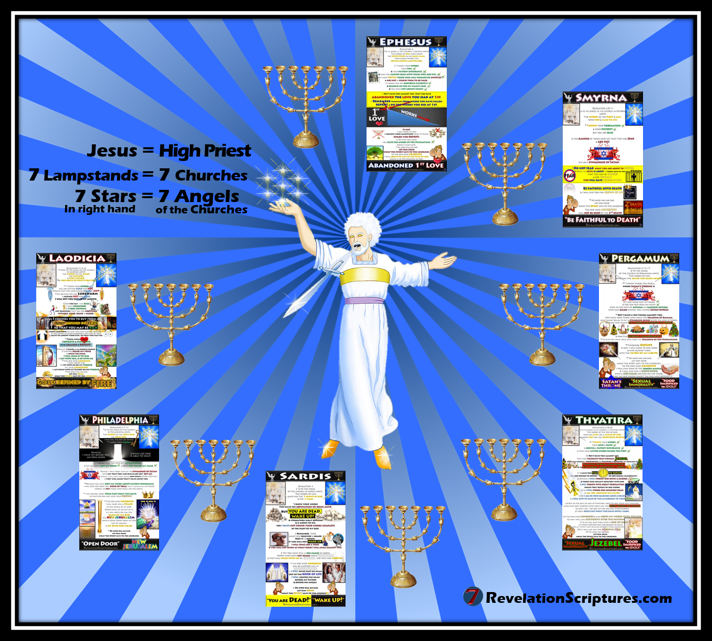 Jesus,Yeshua,High Priest,Heaven,Midst,Seven,Lampstands,Seven Stars,Seven Churches,Sword out of Mouth,Ephesus,Smyrna,Laodicia,Pergamum,Philadelphia,Sardis,Thyatira,Laodicia,Seven Candlesticks,Book of Revelation,Chapter 1 2 & 3,Revelation Chapter 1,right hand