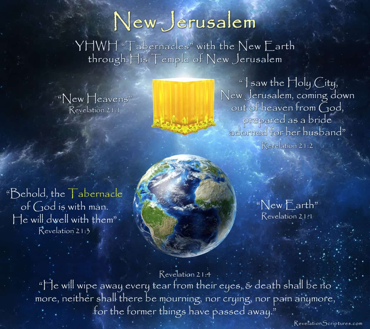 what is the new heaven and earth in revelation