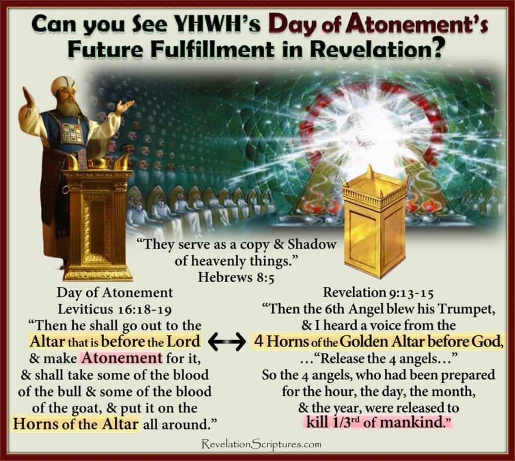 Day of Atonement,Yom Kippur,Atone,Atonement,What is Atonement,What does atonement mean,Book of Revelation,Atonement in Revelation,Bible Prophecy,Apocalypse,Day of Atonement in Revelation,Old Testament,Bible,Leviticus,hebrew,High Priest,Sacrifice,mercy seat,temple,lamb,scapegoat,Israel,Jewish Holy Days,Jewish Holidays,blood,blood,atonement,cleanse,wash,forgive,cover,purify,pardon,redeem,purge,putoff,reconcile,reconciliation,pacify,Leviticus 17,Yom Kippur in Revelation,Feast in Revelation,Altar,Blood Altar,Sacrifice,Lamb's Blood,Blood of the Lamb,Saints Blood,5th Seal,Hail Fire and Blood,1st Trumpet,Sea Blood,River Blood,Blood River,Blood Sea,Poisoned Water,Blood Moon,Moon Blood Red,6th Seal,Harvest,Wine press,High as a Horses Bridal,Reap,Armageddon,6th Bowl of Wrath,Babylon,Cup filled with Blood of the Saints,Blood Guilt,Horns of the Altar,4 horns of the golden altar,Kill third of mankind,kill third,6th Trumpet,release 4 angels,2nd woe