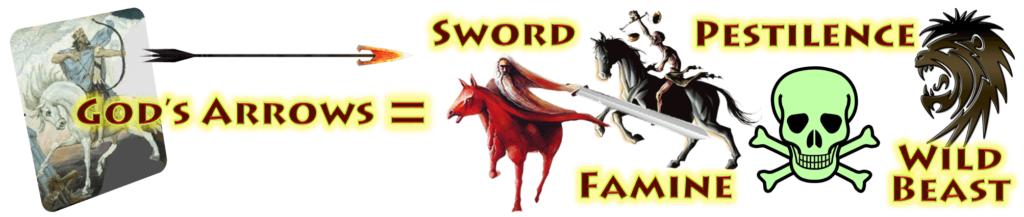Sword Famine Pestilence Wild Beast Seven Seals White Red Black Green Horse Seven Seals Revelation