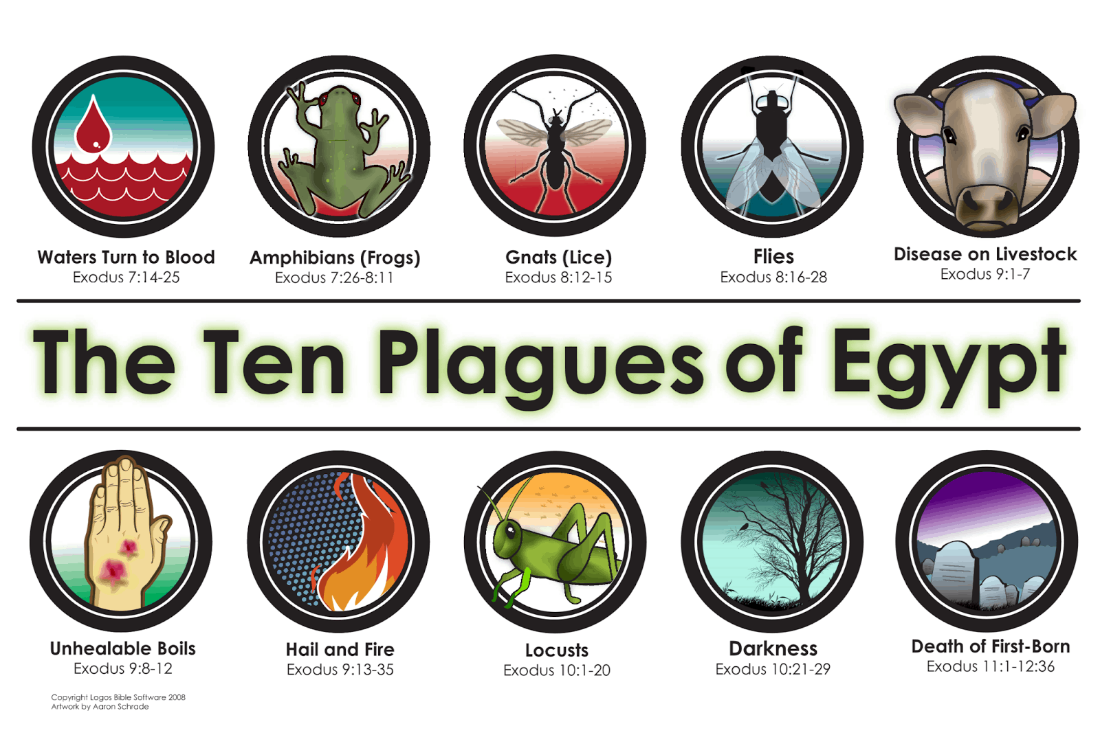 Ten Plagues of Egypt,Egypt Plagues,10 Plagues,7 Angles,7 last Plagues,7 Final Plagues,Curses,7 Golden Bowls,Day of Wrath,Day of Vengeance,Anger,7 Vials of Wrath,7 Bowls of Wrath,Book of Revelation,Revelation 15,Revelation 16,Revelation Chapter 15,Revelation Chapter 16,Seven Vials of Wrath,7 Vials,7 Bowls,Seven Bowls,wrath,Picture Gallery,Book of Revelation,First Vial,Second Vial,Third Vial,Fifth Vial,Sixth Vial,Seventh Vial,Chapter 15,Chapter 16,Chapter 19,Armageddon,7 Bowls of Wrath,First Bowl,Earth,Land,Second Bowl,Sea,Third Bowl,Rivers,Springs,Water,Blood,Fourth Bowl,Sun,Scorch,Fire,Fifth Bowl,Throne of Beast,Darkness,Sixth Bowl,Euphrates,Armageddon,Seventh Bowl,Air,it is done,it is finished