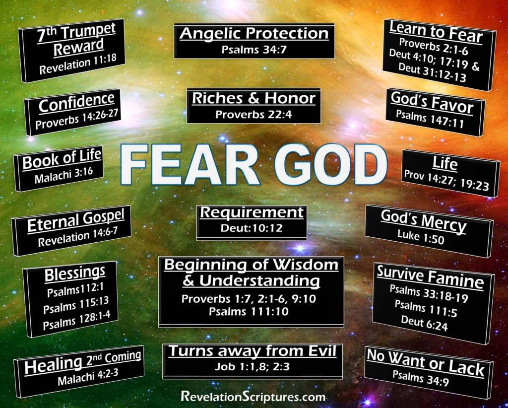 Fear God,Scriptures about Fearing God,Learning to Fear God,Scriptures about Fearing God,List of scriptures about fearing God,Why Fear God,Fear God and keep his commands,Bible reasons to fear God,what does fear God mean,Biblical Reasons to Fear God,Requirement,Deuteronomy 10:12,Beginning of Wisdom & Understanding,Proverbs 1:9,Proverbs 2:1-6,Proverbs 9:10, Psalms 111:10,Name in Book of Life,Malachi 3:16,Confidence,Proverbs 14:26-27,Eternal Gospel,Everlasting Gospel,Revelation 14:6-7,God's Favor,Psalms 147:11,Angelic Protection,Psalms 34:7,God's Mercy,Luke 1:50,Riches & Honor,Proverbs 22:4, Malachi 4:2-3,7th Trumpet Reward,Revelation 11:18,Survive Famine,Psalms 33:18-19, Psalms 111:5, Deuteronomy 6:24,Life,Proverbs 14:27; 19:23; 22:4,Survive Famine,Psalms 33:18-19, Psalms 111:5, Deuteronomy 6:24,Turns away from Evil,Job 1:1,8; 2:3,No Want or Lack,Psalms 34:9,Obedience,Isaiah 50:10,Healing during 2nd Coming,Malachi 4:2-3,Learning to Fear God,Proverbs 2:1-6,Deuteronomy 4:10,Deuteronomy 17:19,Deuteronomy 31:12-13