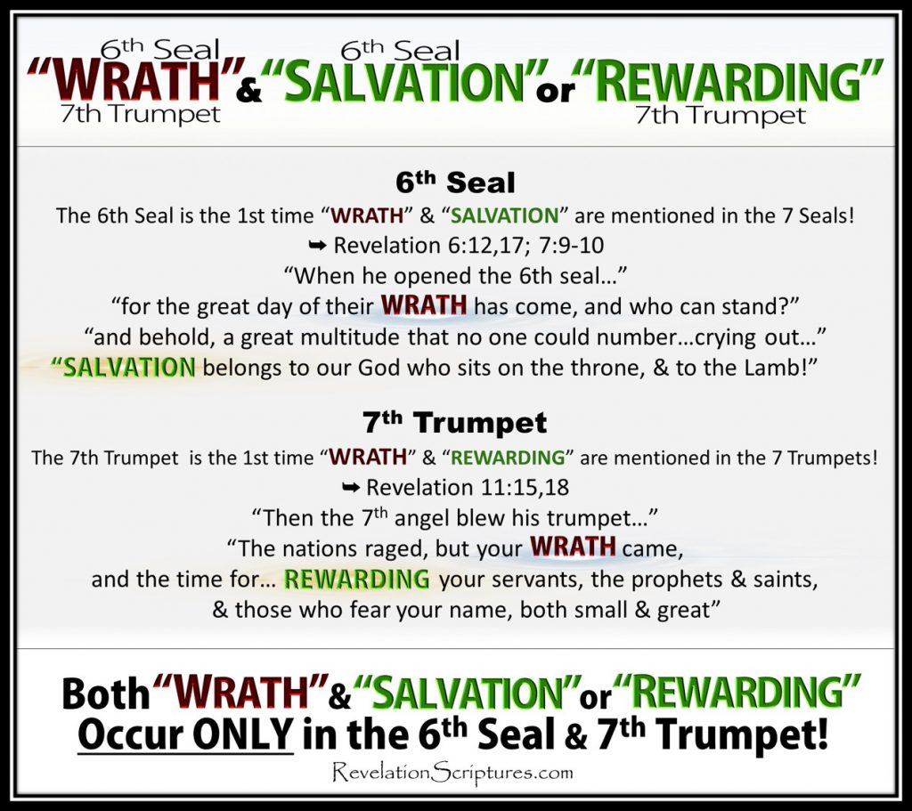 Wrath,day of wrath,salvation,rewarding,time for rewarding,when is the reward in revelation,7th Trumpet,seventh trumpet,6th Seal,sixth seal,great multitude,great crowd,rev 7,rev 11,revelation 7,revelation 11,revelation chapter 7,revelation chapter 11