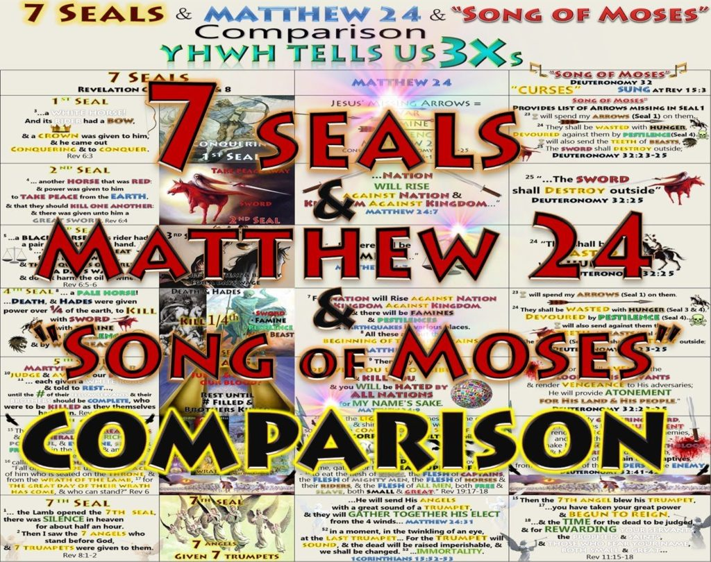7 Seals & Matthew 24 & The Song of Moses Comparison. God Tells us 3 Times! (Book of Revelation)